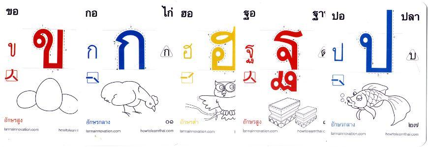 Tailandés Básico Para Viajar Frases Y Palabras En Tai